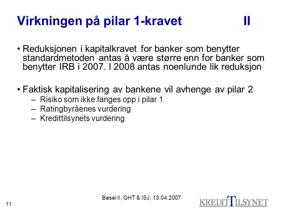 Basel II, GHT & ISJ, 13.04.2007 11 Virkningen på pilar 1-kravetII Reduksjonen i kapitalkravet for banker som benytter standardmetoden antas å være større enn for banker som benytter IRB i 2007.