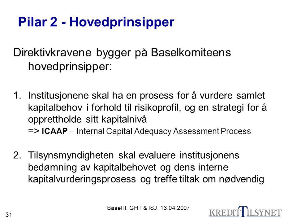 Basel II, GHT & ISJ, 13.04.2007 31 Pilar 2 - Hovedprinsipper Direktivkravene bygger på Baselkomiteens hovedprinsipper: 1.Institusjonene skal ha en prosess for å vurdere samlet kapitalbehov i forhold til risikoprofil, og en strategi for å opprettholde sitt kapitalnivå => ICAAP – Internal Capital Adequacy Assessment Process 2.Tilsynsmyndigheten skal evaluere institusjonens bedømning av kapitalbehovet og dens interne kapitalvurderingsprosess og treffe tiltak om nødvendig