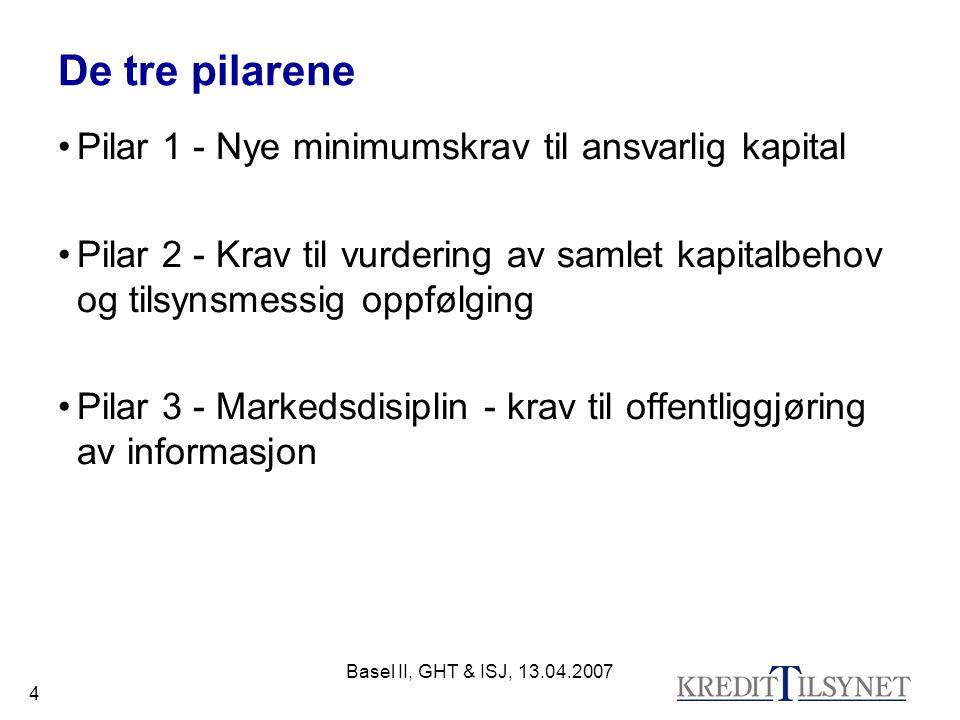 Basel II, GHT & ISJ, 13.04.2007 4 De tre pilarene Pilar 1 - Nye minimumskrav til ansvarlig kapital Pilar 2 - Krav til vurdering av samlet kapitalbehov og tilsynsmessig oppfølging Pilar 3 - Markedsdisiplin - krav til offentliggjøring av informasjon