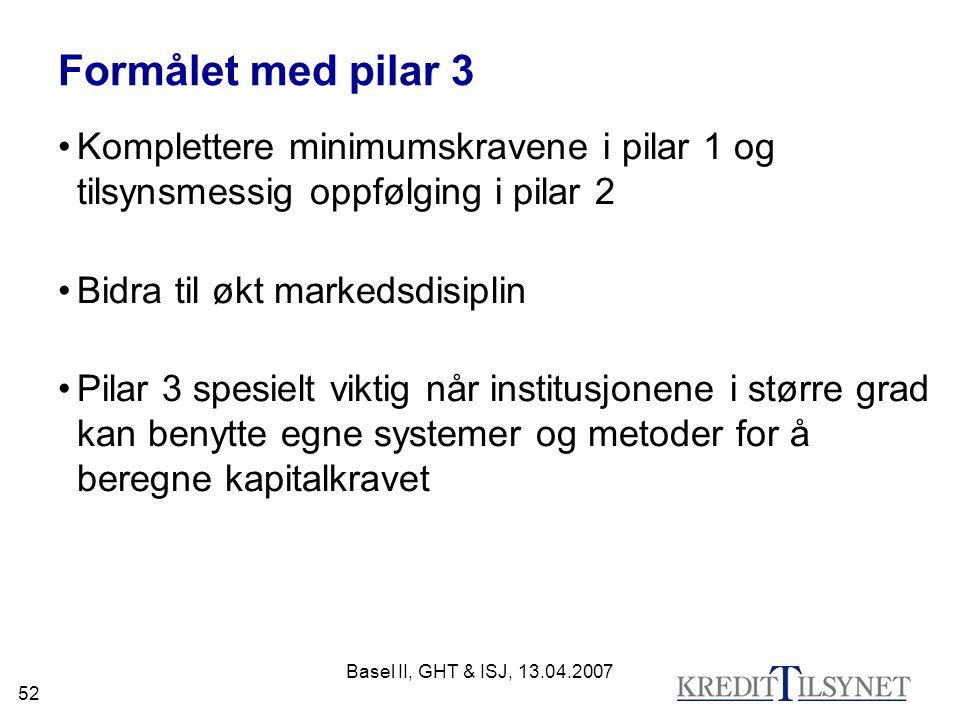 Basel II, GHT & ISJ, 13.04.2007 52 Formålet med pilar 3 Komplettere minimumskravene i pilar 1 og tilsynsmessig oppfølging i pilar 2 Bidra til økt markedsdisiplin Pilar 3 spesielt viktig når institusjonene i større grad kan benytte egne systemer og metoder for å beregne kapitalkravet
