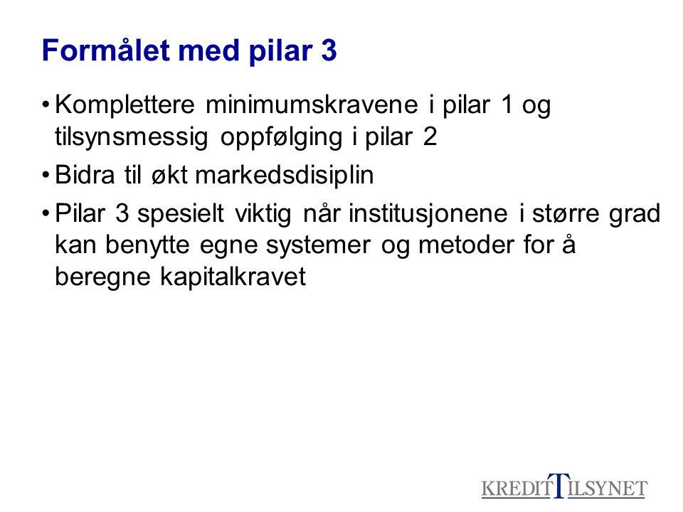 Formålet med pilar 3 Komplettere minimumskravene i pilar 1 og tilsynsmessig oppfølging i pilar 2 Bidra til økt markedsdisiplin Pilar 3 spesielt viktig når institusjonene i større grad kan benytte egne systemer og metoder for å beregne kapitalkravet