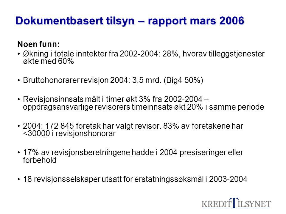 Dokumentbasert tilsyn – rapport mars 2006 Noen funn: Økning i totale inntekter fra 2002-2004: 28%, hvorav tilleggstjenester økte med 60% Bruttohonorar