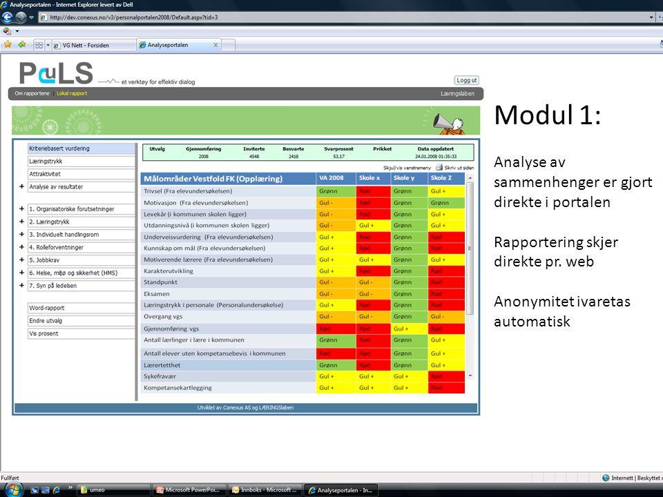 Modul 1: Analyse av sammenhenger er gjort direkte i portalen Rapportering skjer direkte pr. web Anonymitet ivaretas automatisk