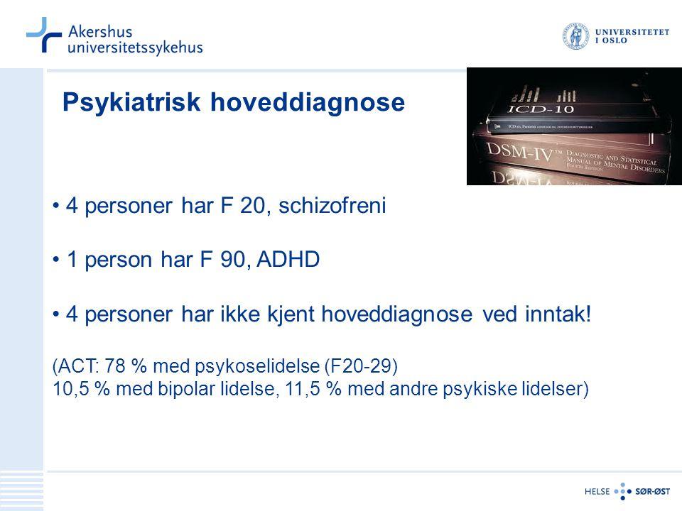 Psykiatrisk hoveddiagnose 4 personer har F 20, schizofreni 1 person har F 90, ADHD 4 personer har ikke kjent hoveddiagnose ved inntak! (ACT: 78 % med