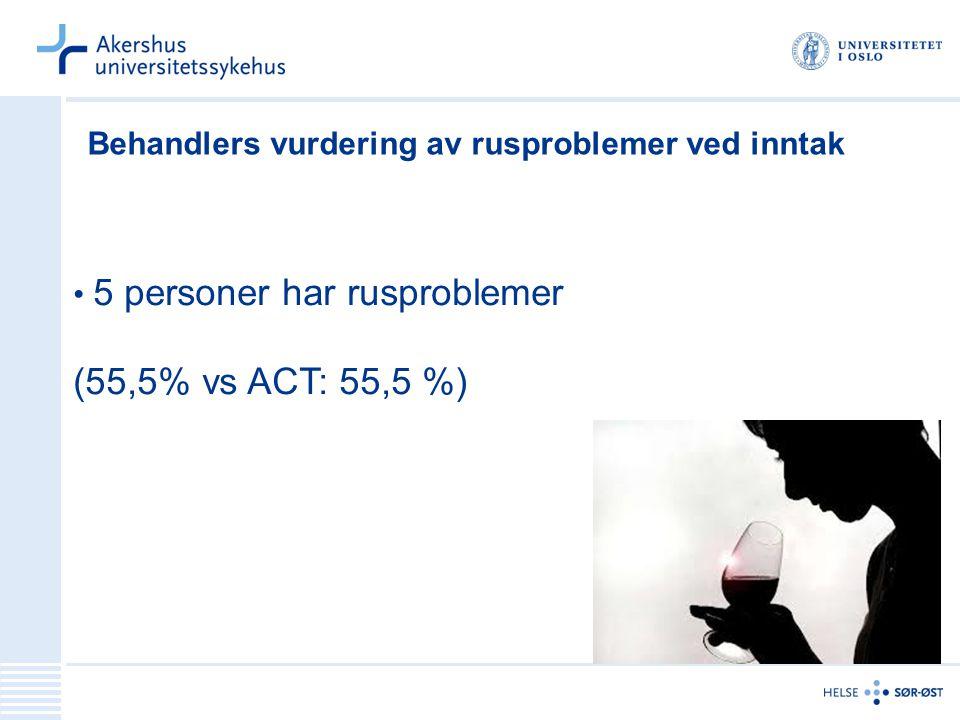 Behandlers vurdering av rusproblemer ved inntak 5 personer har rusproblemer (55,5% vs ACT: 55,5 %)