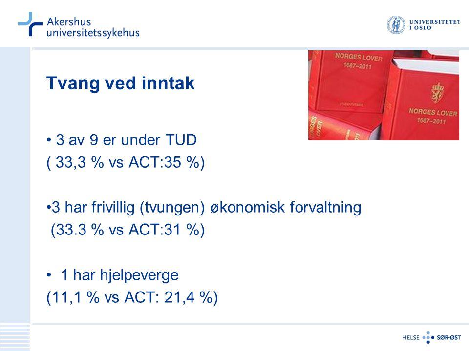 Tvang ved inntak 3 av 9 er under TUD ( 33,3 % vs ACT:35 %) 3 har frivillig (tvungen) økonomisk forvaltning (33.3 % vs ACT:31 %) 1 har hjelpeverge (11,