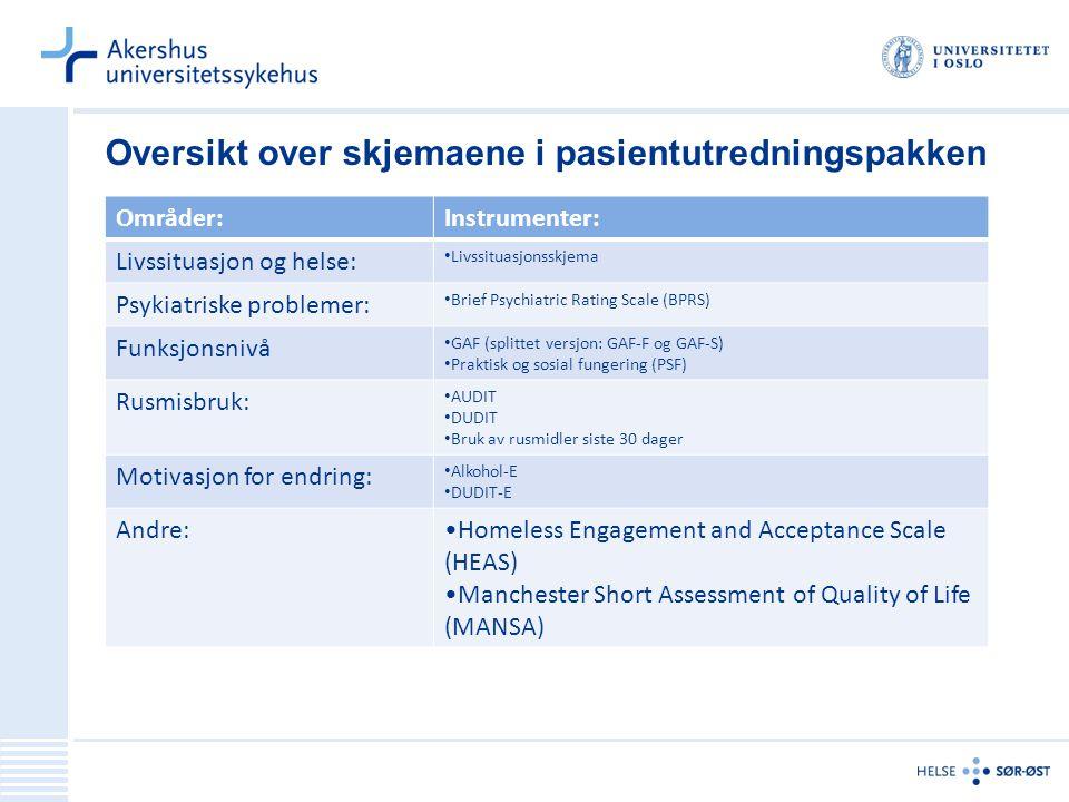 Oversikt over skjemaene i pasientutredningspakken Områder:Instrumenter: Livssituasjon og helse: Livssituasjonsskjema Psykiatriske problemer: Brief Psy