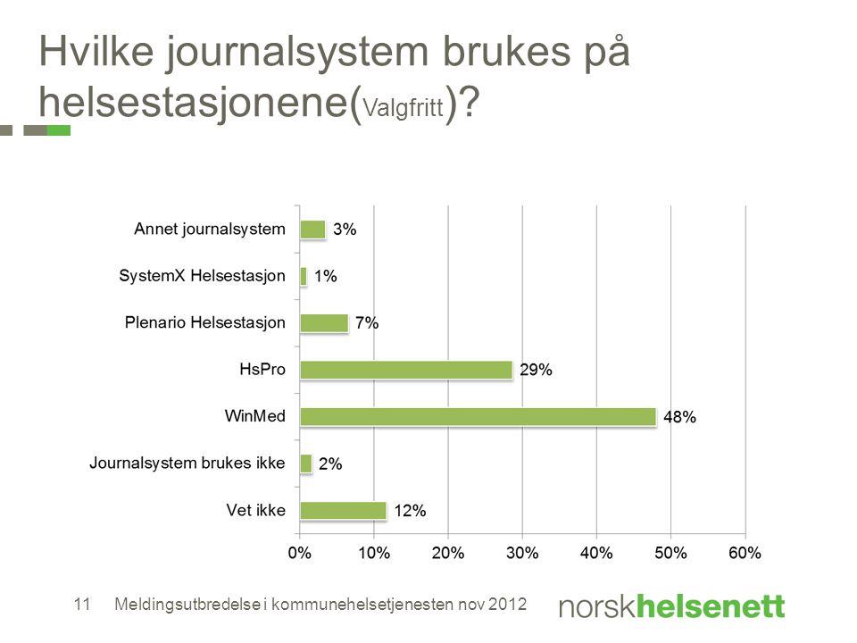 Hvilke journalsystem brukes på helsestasjonene( Valgfritt )? Meldingsutbredelse i kommunehelsetjenesten nov 201211