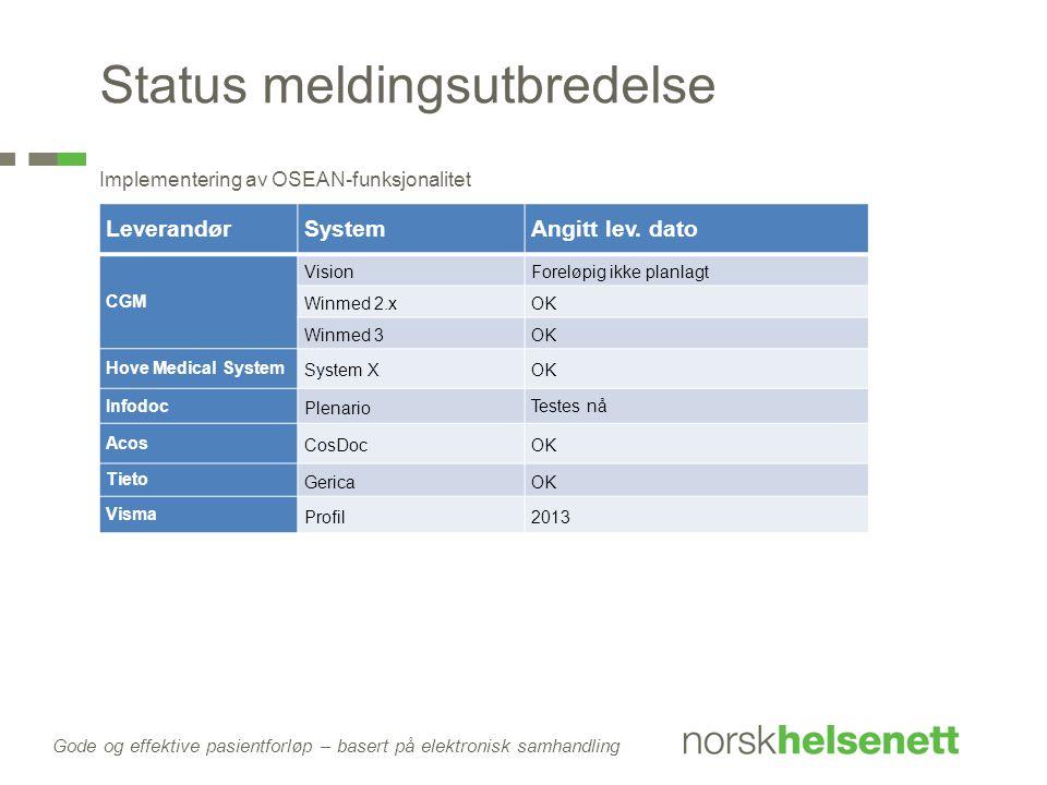 Status meldingsutbredelse Implementering av OSEAN-funksjonalitet LeverandørSystemAngitt lev. dato CGM VisionForeløpig ikke planlagt Winmed 2.xOK Winme
