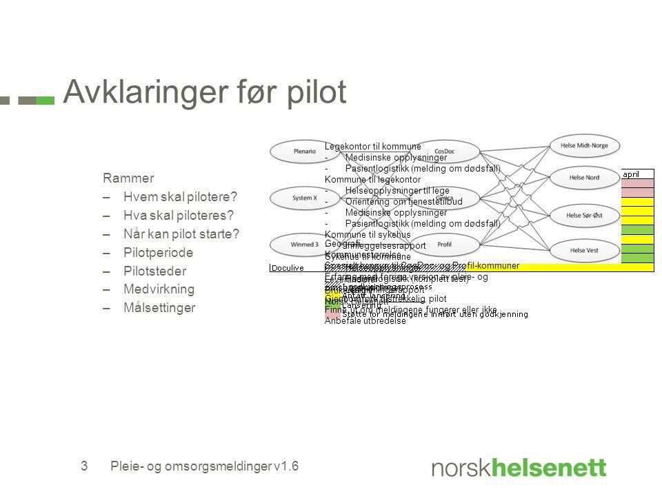 Omfang –Ulike meninger om behov for pilot –Ulike meninger om omfang av pilot –Ulike meninger om behov for å teste ulike meldingsmotorer, meldingsmiljøer, osv –Ulike meninger om hvilke meldinger som skal inngå i pilot –Pilot skal skje i produksjonsmiljø –Meldinger må som hovedregel være godkjent før pilot Pleie- og omsorgsmeldinger v1.64