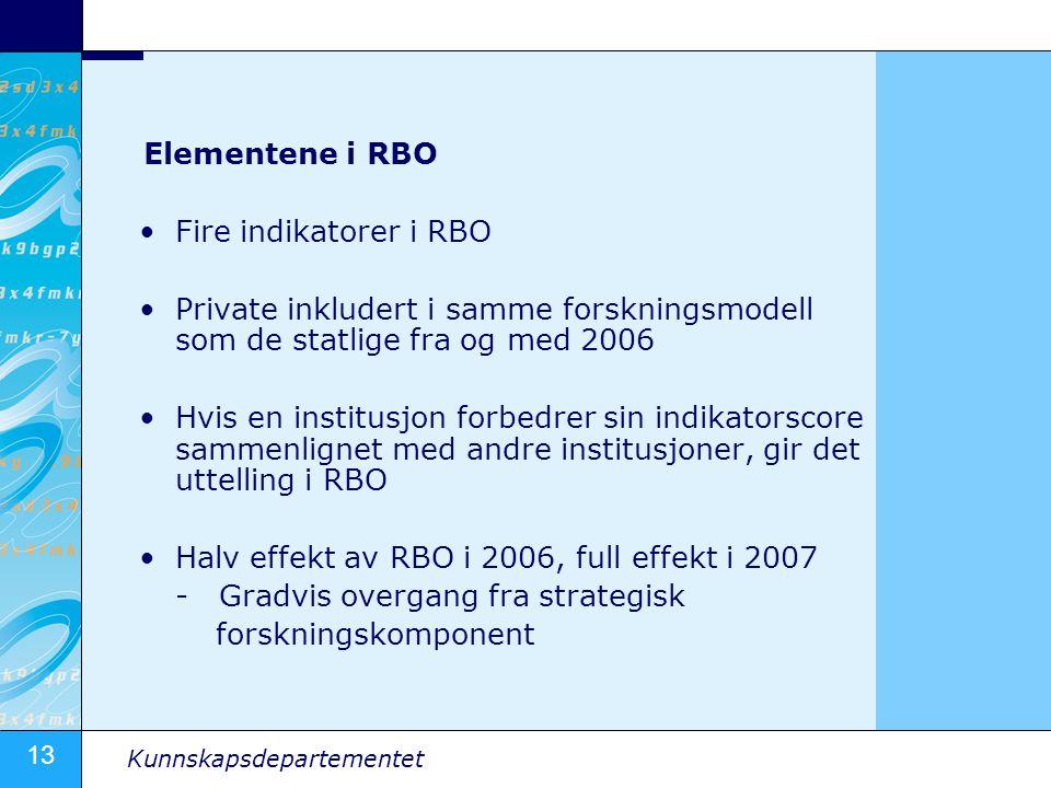 14 Kunnskapsdepartementet Indikator, vekt og sats i RBO IndikatorVektSatser (i kroner) Doktorgradskandidater0,3463 860 pr.
