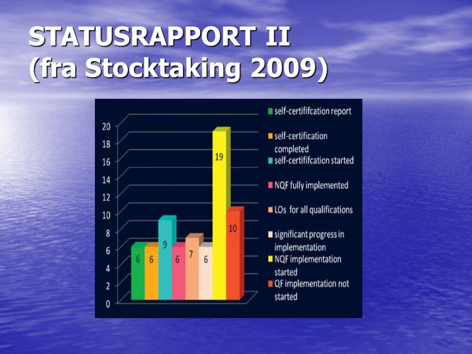 STATUSRAPPORT II (fra Stocktaking 2009)