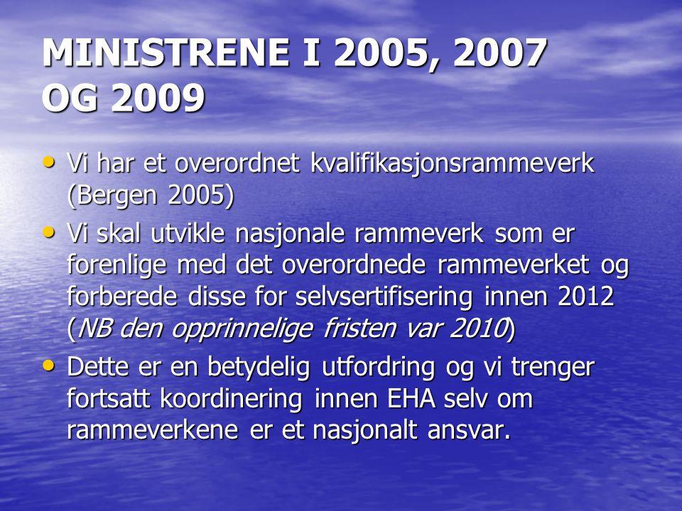 MINISTRENE I 2005, 2007 OG 2009 Vi har et overordnet kvalifikasjonsrammeverk (Bergen 2005) Vi har et overordnet kvalifikasjonsrammeverk (Bergen 2005) Vi skal utvikle nasjonale rammeverk som er forenlige med det overordnede rammeverket og forberede disse for selvsertifisering innen 2012 (NB den opprinnelige fristen var 2010) Vi skal utvikle nasjonale rammeverk som er forenlige med det overordnede rammeverket og forberede disse for selvsertifisering innen 2012 (NB den opprinnelige fristen var 2010) Dette er en betydelig utfordring og vi trenger fortsatt koordinering innen EHA selv om rammeverkene er et nasjonalt ansvar.