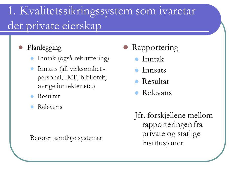 1. Kvalitetssikringssystem som ivaretar det private eierskap Planlegging Inntak (også rekruttering) Innsats (all virksomhet - personal, IKT, bibliotek