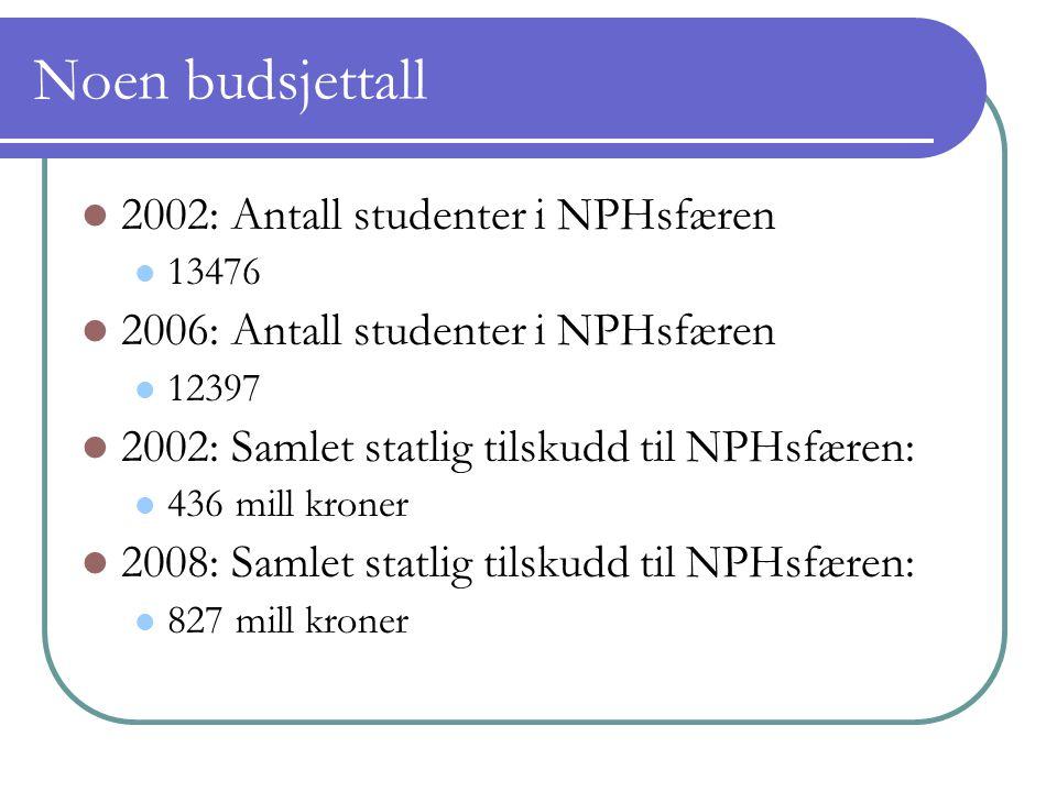 Noen budsjettall 2002: Antall studenter i NPHsfæren 13476 2006: Antall studenter i NPHsfæren 12397 2002: Samlet statlig tilskudd til NPHsfæren: 436 mi