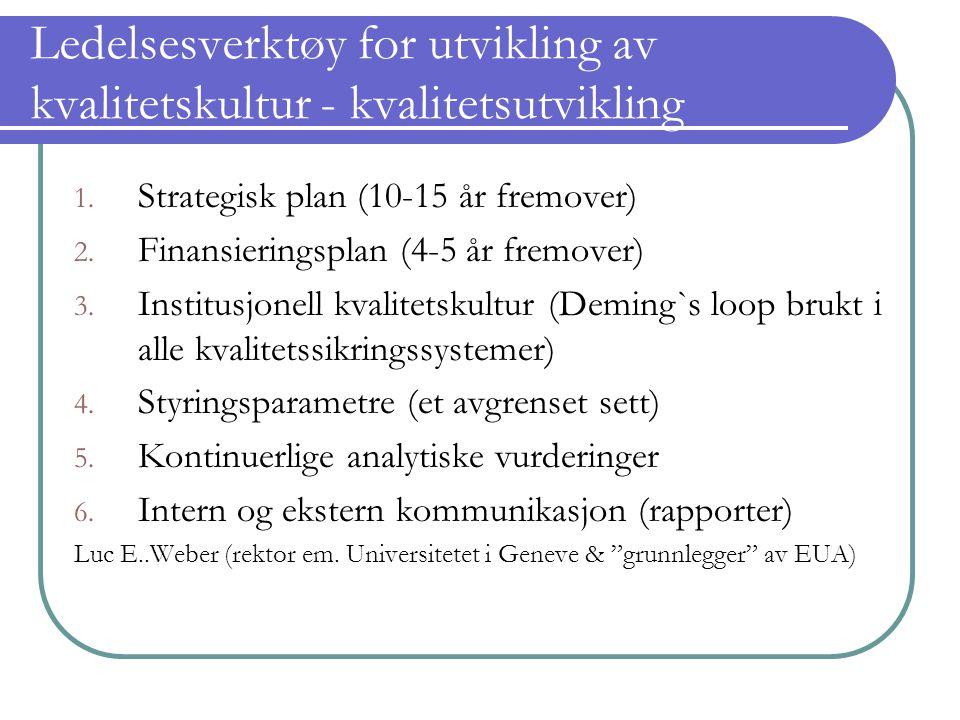 Ledelsesverktøy for utvikling av kvalitetskultur - kvalitetsutvikling 1. Strategisk plan (10-15 år fremover) 2. Finansieringsplan (4-5 år fremover) 3.