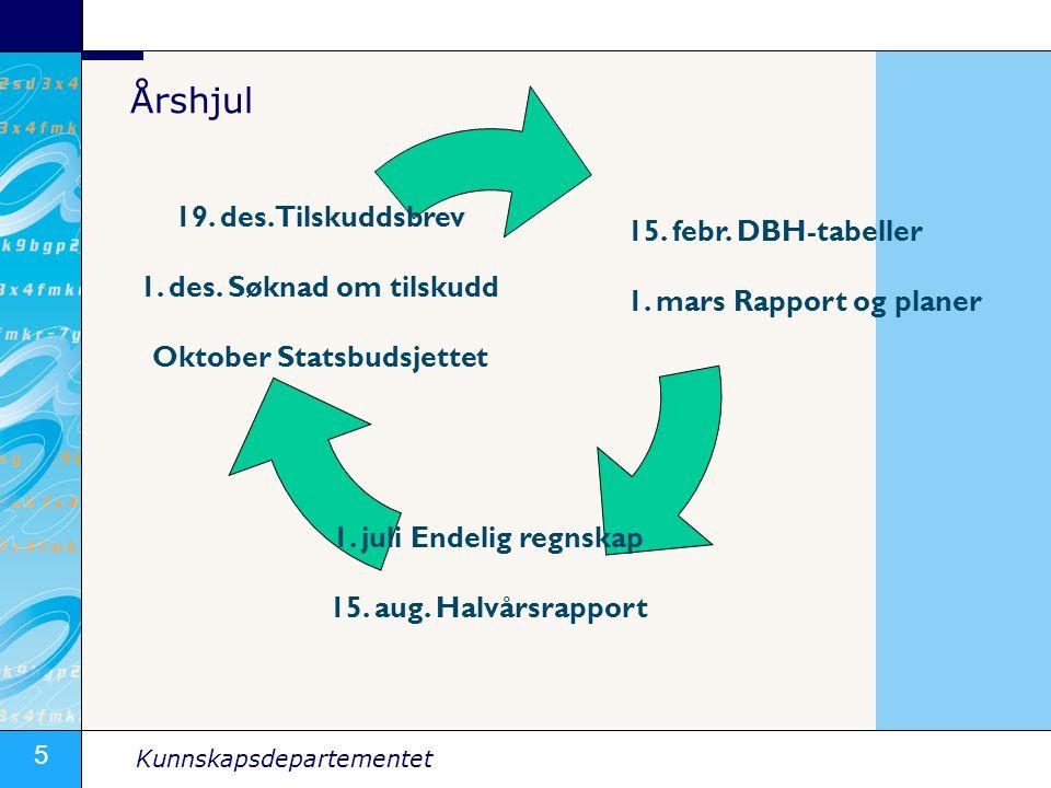 5 Kunnskapsdepartementet Årshjul 15. febr. DBH-tabeller 1.