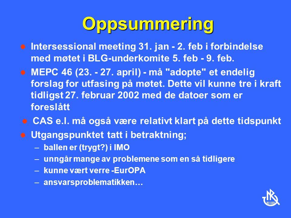 Oppsummering Intersessional meeting 31.jan - 2. feb i forbindelse med møtet i BLG-underkomite 5.