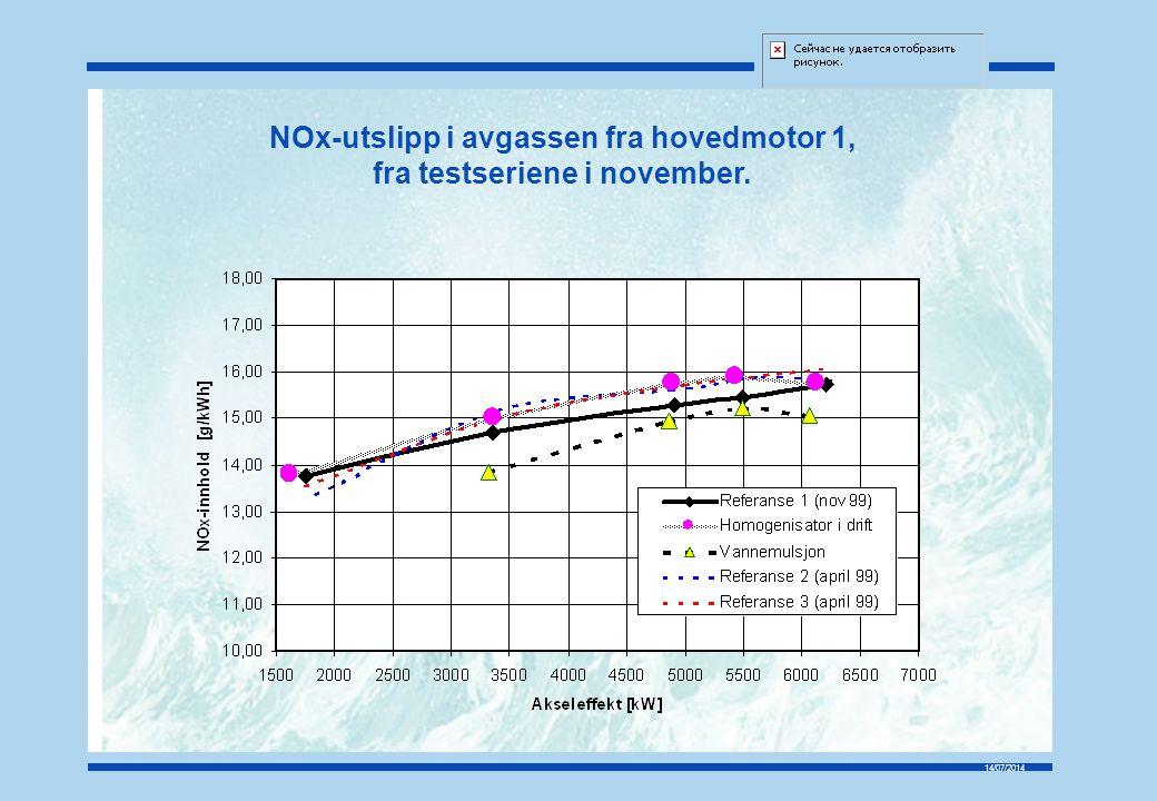 14/07/2014 NOx-utslipp i avgassen fra hovedmotor 1, fra testseriene i november.
