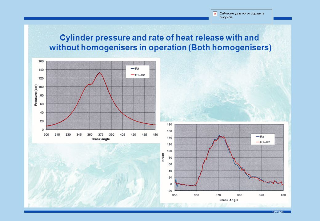 14/07/2014 Cylinder pressure and rate of heat release with and without homogenisers in operation (Both homogenisers)