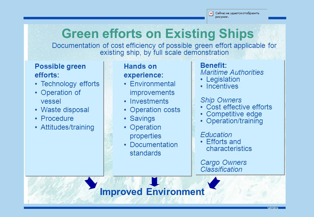 14/07/2014 Green efforts on Existing Ships Documentation of cost efficiency of possible green effort applicable for existing ship, by full scale demon