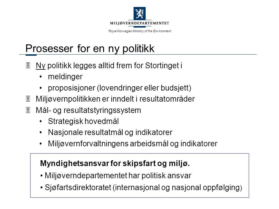 Royal Norwegian Ministry of the Environment Prosesser for en ny politikk - internasjonalt IMO