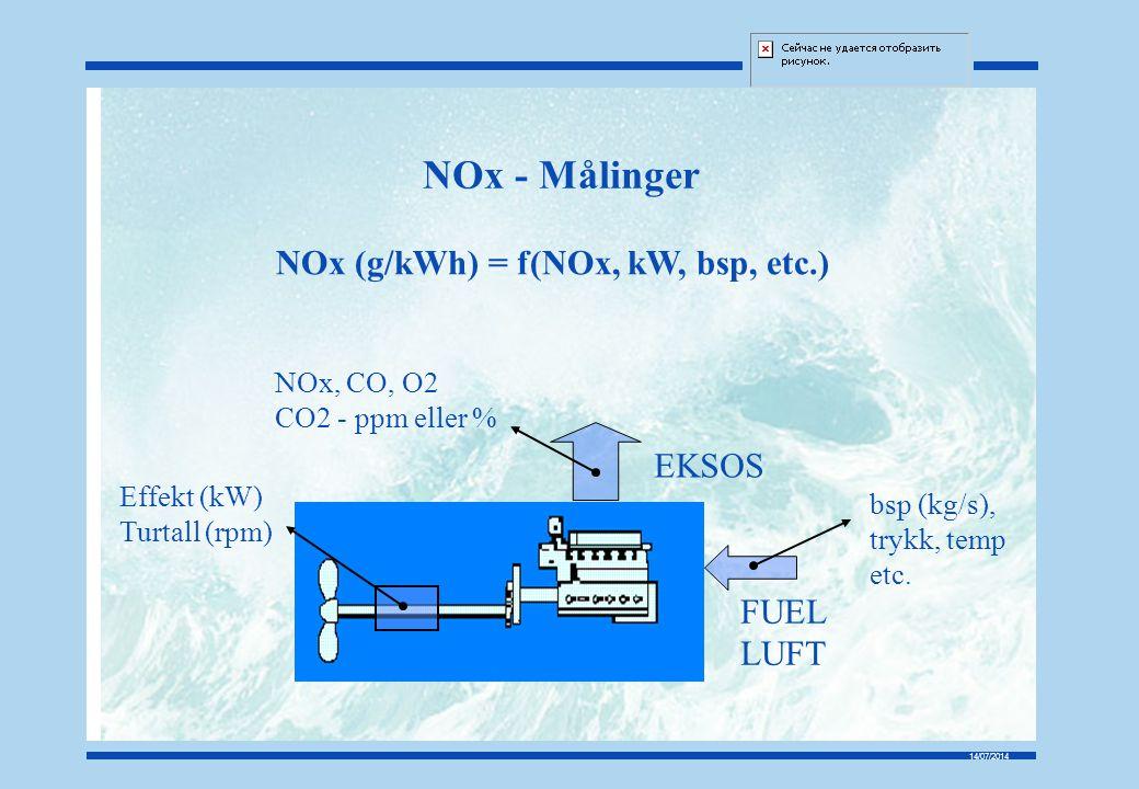 14/07/2014 NOx - Målinger FUEL LUFT EKSOS Effekt (kW) Turtall (rpm) bsp (kg/s), trykk, temp etc. NOx, CO, O2 CO2 - ppm eller % NOx (g/kWh) = f(NOx, kW