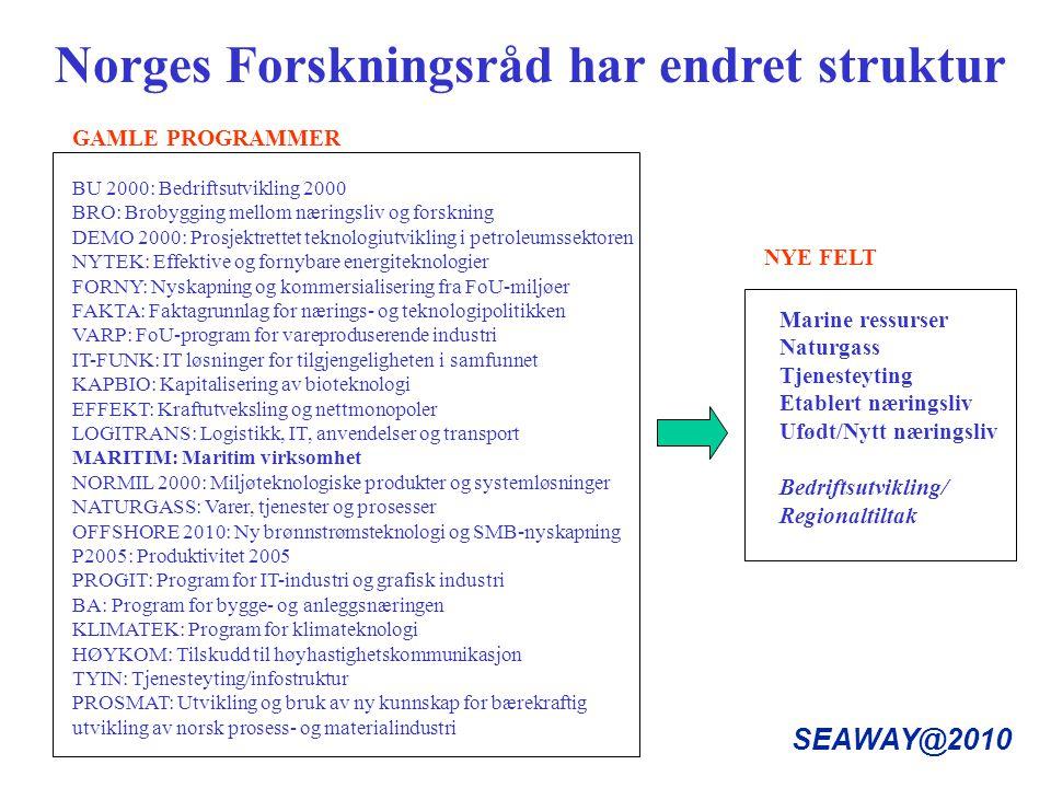 SEAWAY@2010 Norges Forskningsråd har endret struktur GAMLE PROGRAMMER BU 2000: Bedriftsutvikling 2000 BRO: Brobygging mellom næringsliv og forskning DEMO 2000: Prosjektrettet teknologiutvikling i petroleumssektoren NYTEK: Effektive og fornybare energiteknologier FORNY: Nyskapning og kommersialisering fra FoU-miljøer FAKTA: Faktagrunnlag for nærings- og teknologipolitikken VARP: FoU-program for vareproduserende industri IT-FUNK: IT løsninger for tilgjengeligheten i samfunnet KAPBIO: Kapitalisering av bioteknologi EFFEKT: Kraftutveksling og nettmonopoler LOGITRANS: Logistikk, IT, anvendelser og transport MARITIM: Maritim virksomhet NORMIL 2000: Miljøteknologiske produkter og systemløsninger NATURGASS: Varer, tjenester og prosesser OFFSHORE 2010: Ny brønnstrømsteknologi og SMB-nyskapning P2005: Produktivitet 2005 PROGIT: Program for IT-industri og grafisk industri BA: Program for bygge- og anleggsnæringen KLIMATEK: Program for klimateknologi HØYKOM: Tilskudd til høyhastighetskommunikasjon TYIN: Tjenesteyting/infostruktur PROSMAT: Utvikling og bruk av ny kunnskap for bærekraftig utvikling av norsk prosess- og materialindustri Marine ressurser Naturgass Tjenesteyting Etablert næringsliv Ufødt/Nytt næringsliv Bedriftsutvikling/ Regionaltiltak NYE FELT