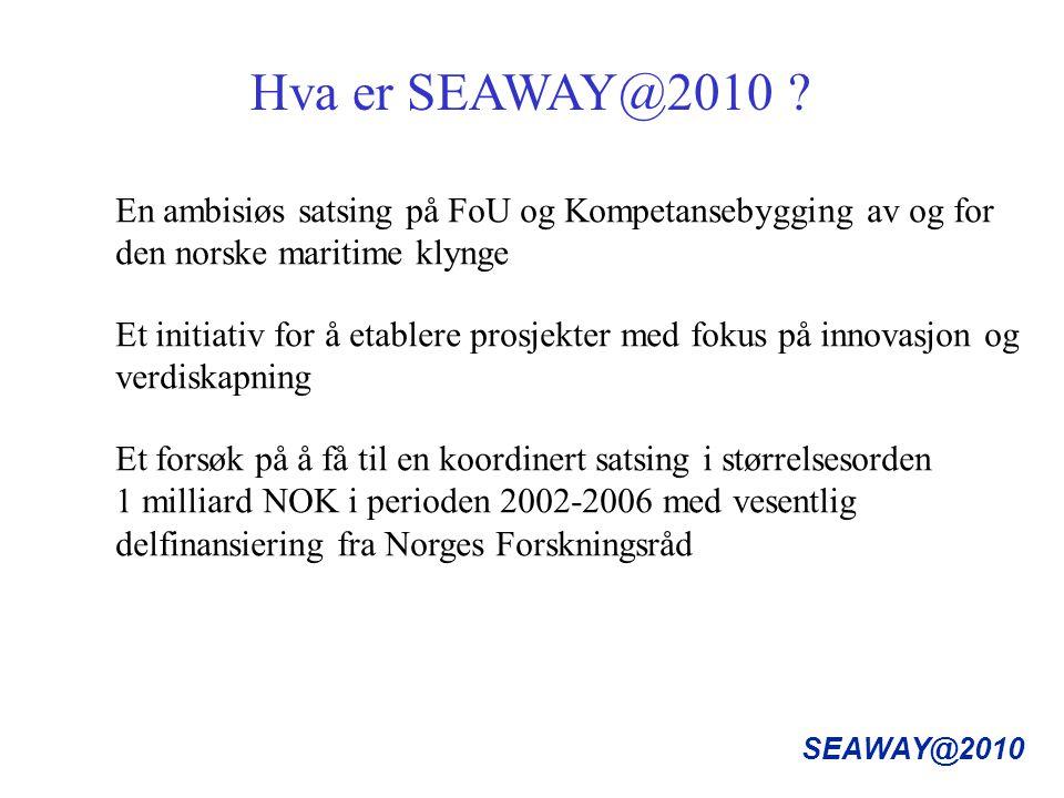 SEAWAY@2010 Hva er SEAWAY@2010 .