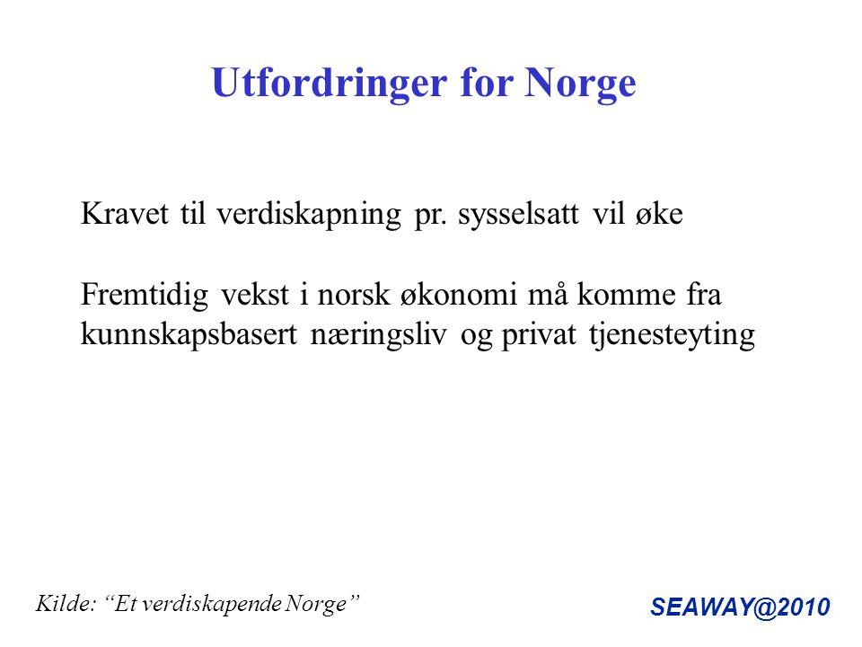 Utfordringer for Norge Kravet til verdiskapning pr.