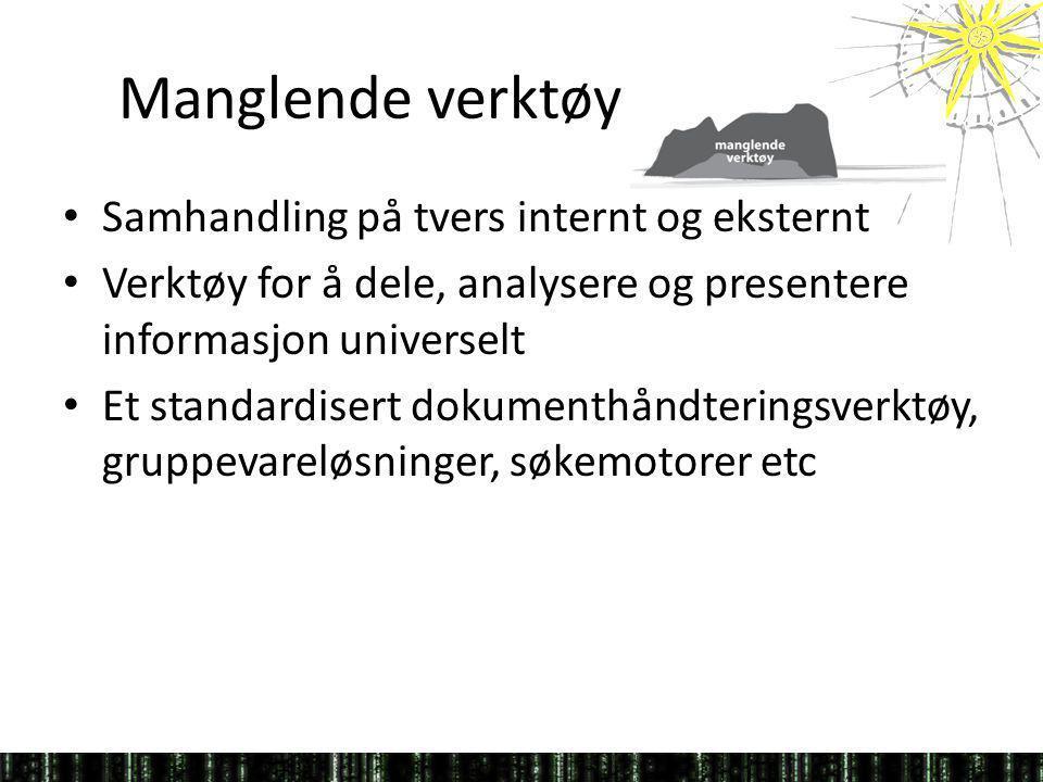 Manglende verktøy Samhandling på tvers internt og eksternt Verktøy for å dele, analysere og presentere informasjon universelt Et standardisert dokumen
