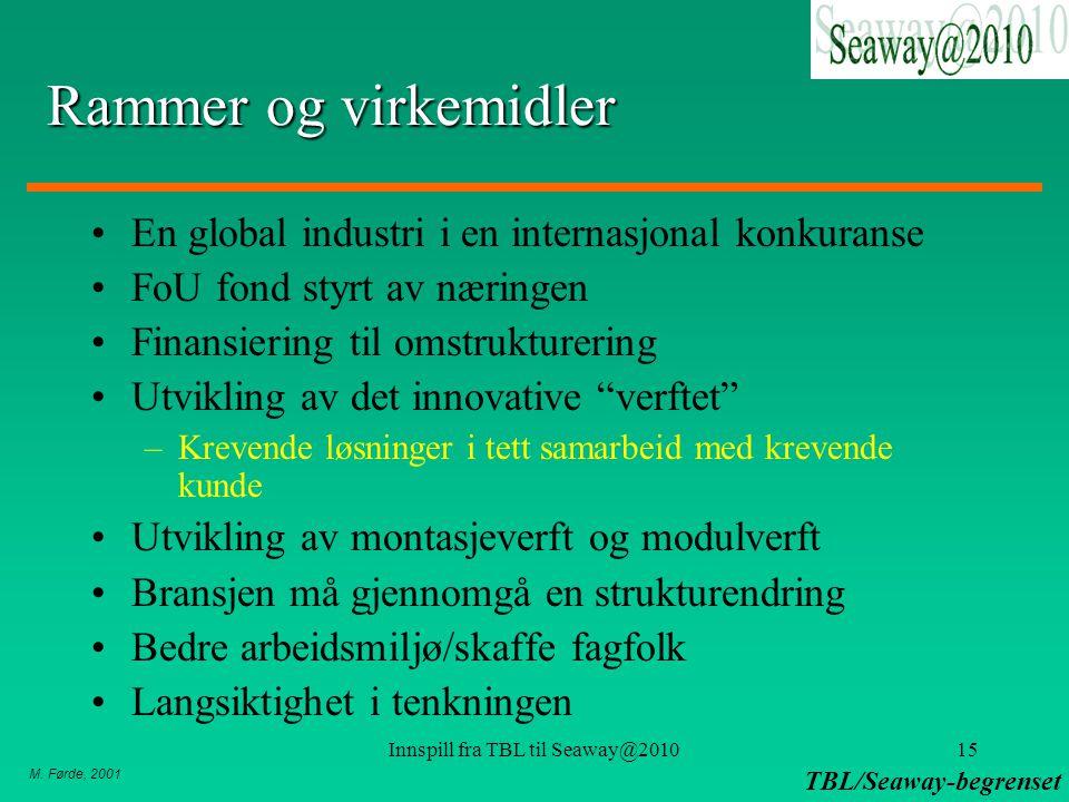 M. Førde, 2001 TBL/Seaway-begrenset Innspill fra TBL til Seaway@201015 Rammer og virkemidler En global industri i en internasjonal konkuranse FoU fond