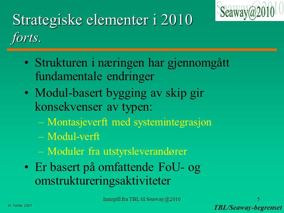 M. Førde, 2001 TBL/Seaway-begrenset Innspill fra TBL til Seaway@20105 Strategiske elementer i 2010 forts. Strukturen i næringen har gjennomgått fundam