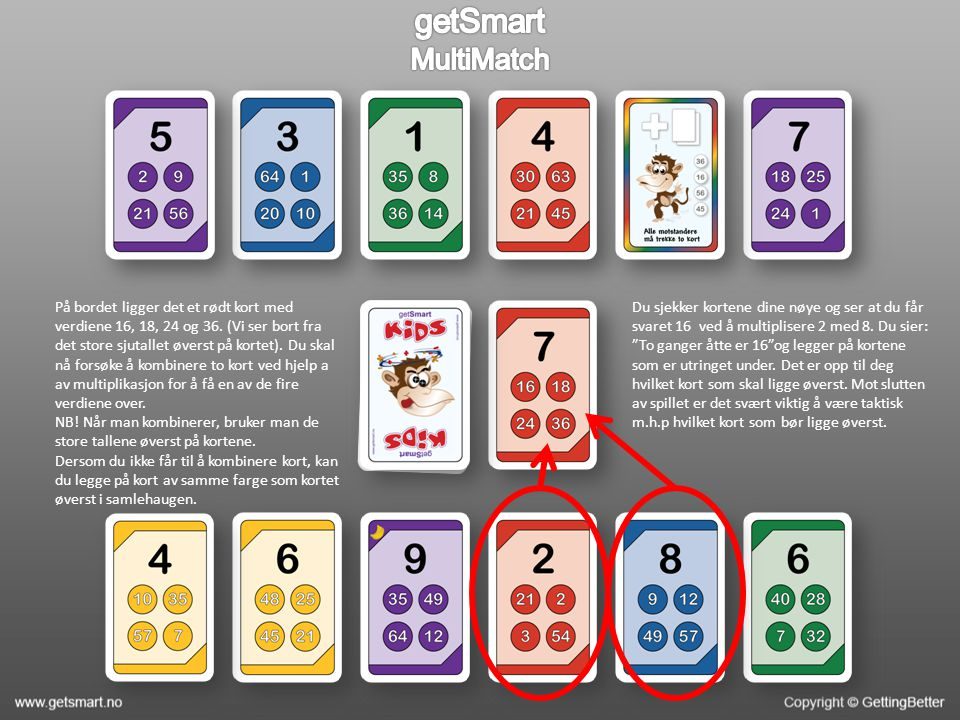 De to kortene er spilt ut og det røde kortet med verdiene 21, 2, 3 og 54 ligger øverst.