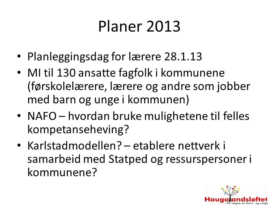 Planer 2013 Planleggingsdag for lærere 28.1.13 MI til 130 ansatte fagfolk i kommunene (førskolelærere, lærere og andre som jobber med barn og unge i kommunen) NAFO – hvordan bruke mulighetene til felles kompetanseheving.