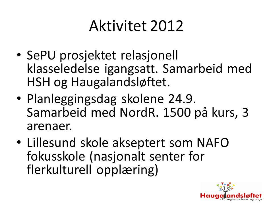 Aktivitet 2012 SePU prosjektet relasjonell klasseledelse igangsatt. Samarbeid med HSH og Haugalandsløftet. Planleggingsdag skolene 24.9. Samarbeid med