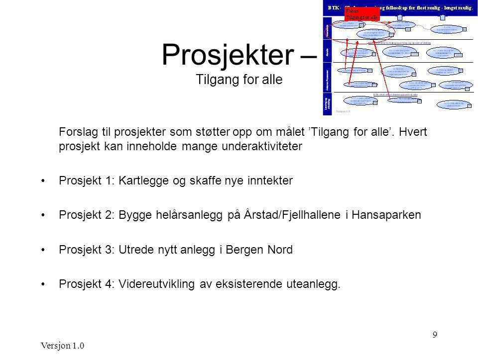 Versjon 1.0 9 Prosjekter – Tilgang for alle Forslag til prosjekter som støtter opp om målet 'Tilgang for alle'.