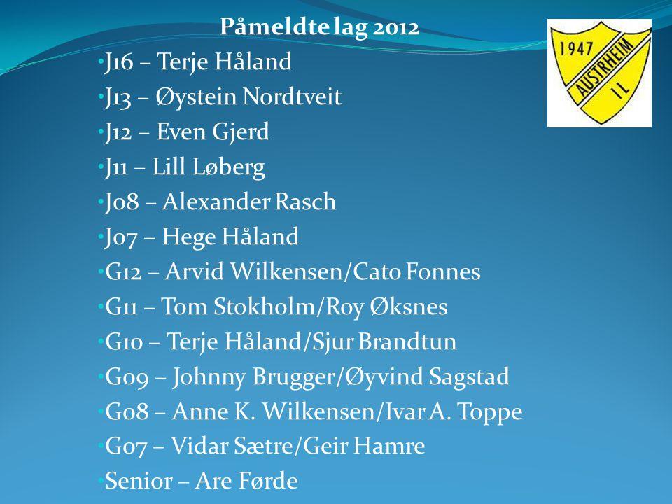 Påmeldte lag 2012 J16 – Terje Håland J13 – Øystein Nordtveit J12 – Even Gjerd J11 – Lill Løberg J08 – Alexander Rasch J07 – Hege Håland G12 – Arvid Wi