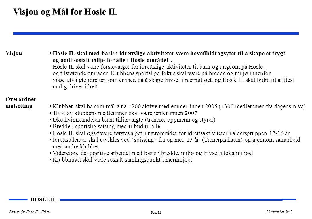 Page 12 HOSLE IL Strategi for Hosle IL - Utkast22.november 2002 Visjon Overordnet målsetting Hosle IL skal med basis i idrettslige aktiviteter være hovedbidragsyter til å skape et trygt og godt sosialt miljø for alle i Hosle-området.