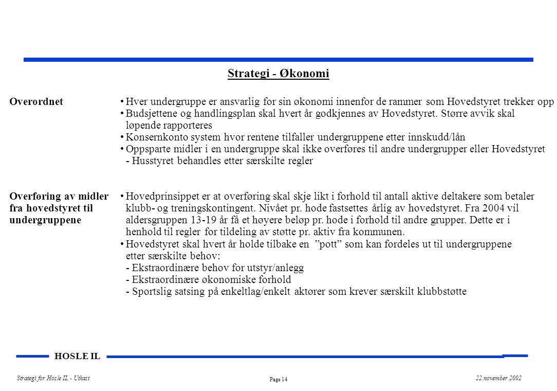 Page 14 HOSLE IL Strategi for Hosle IL - Utkast22.november 2002 Strategi - Økonomi Overordnet Overføring av midler fra hovedstyret til undergruppene Hver undergruppe er ansvarlig for sin økonomi innenfor de rammer som Hovedstyret trekker opp Budsjettene og handlingsplan skal hvert år godkjennes av Hovedstyret.