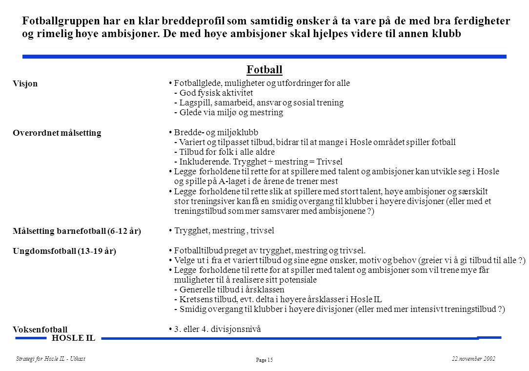 Page 16 HOSLE IL Strategi for Hosle IL - Utkast22.november 2002 Bandy - Samarbeid med ØB Overordnet målsetting Målsetting barnebandy (6-12 år) Målsetting ungdomsbandy (13-19 år) Voksenbandy Breddetilbud til barn og unge som tilhører skolekretsene Hosle, Eikeli, Eiksmarka og Grav Øke de sportslige ambisjoner: A-laget til medaljeplass i 1.