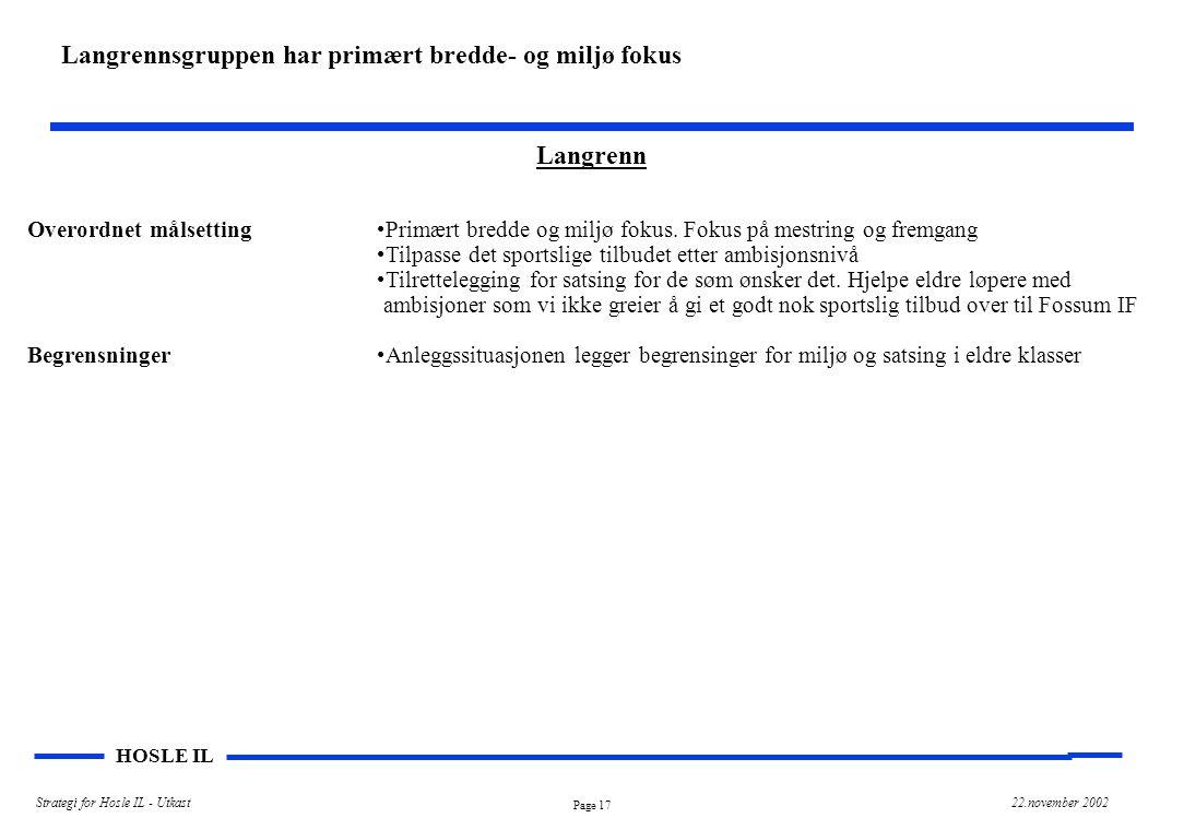 Page 17 HOSLE IL Strategi for Hosle IL - Utkast22.november 2002 Langrenn Overordnet målsetting Begrensninger Primært bredde og miljø fokus. Fokus på m
