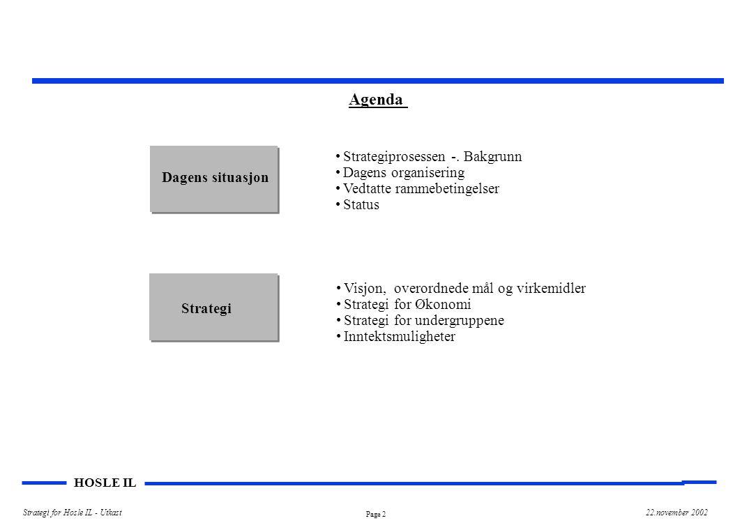 Page 2 HOSLE IL Strategi for Hosle IL - Utkast22.november 2002 Agenda Strategiprosessen -. Bakgrunn Dagens organisering Vedtatte rammebetingelser Stat