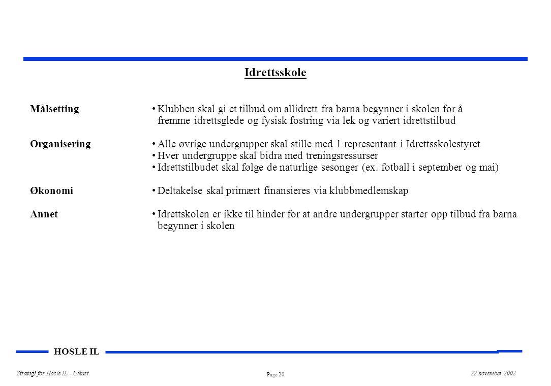 Page 20 HOSLE IL Strategi for Hosle IL - Utkast22.november 2002 Idrettsskole Målsetting Organisering Økonomi Annet Klubben skal gi et tilbud om allidr