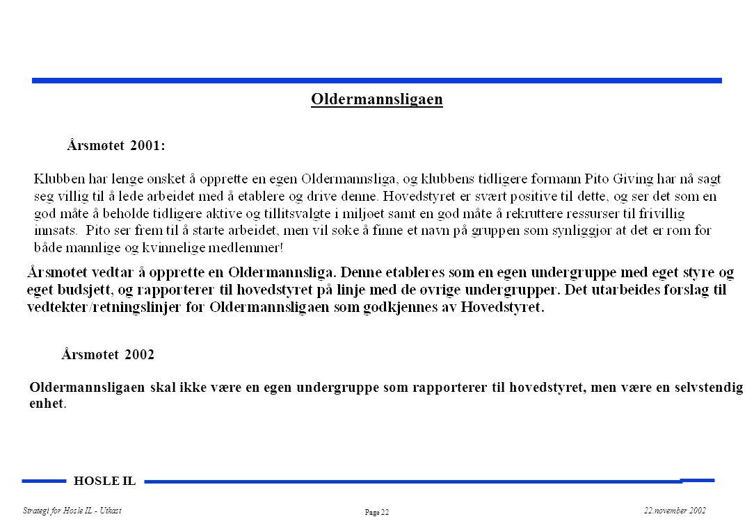 Page 22 HOSLE IL Strategi for Hosle IL - Utkast22.november 2002 Oldermannsligaen Årsmøtet 2001: Årsmøtet 2002 Oldermannsligaen skal ikke være en egen