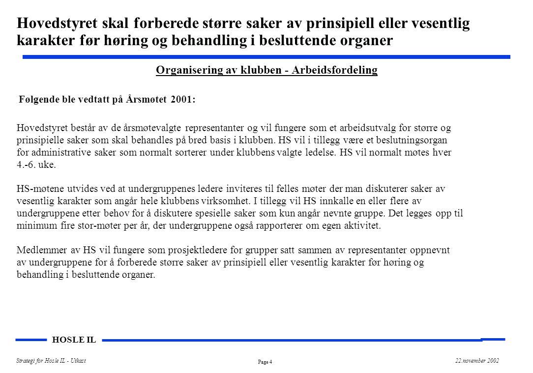 Page 4 HOSLE IL Strategi for Hosle IL - Utkast22.november 2002 Organisering av klubben - Arbeidsfordeling Følgende ble vedtatt på Årsmøtet 2001: Hoved