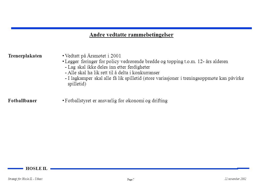 Page 7 HOSLE IL Strategi for Hosle IL - Utkast22.november 2002 Andre vedtatte rammebetingelser Trenerplakaten Fotballbaner Vedtatt på Årsmøtet i 2001