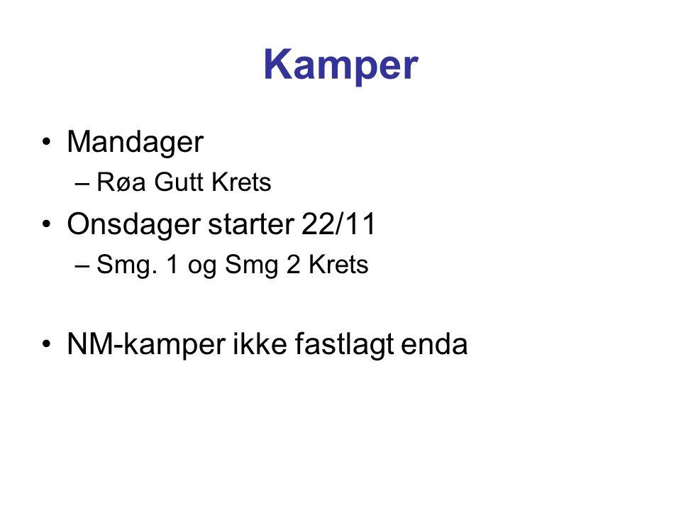 Kamper Mandager –Røa Gutt Krets Onsdager starter 22/11 –Smg. 1 og Smg 2 Krets NM-kamper ikke fastlagt enda