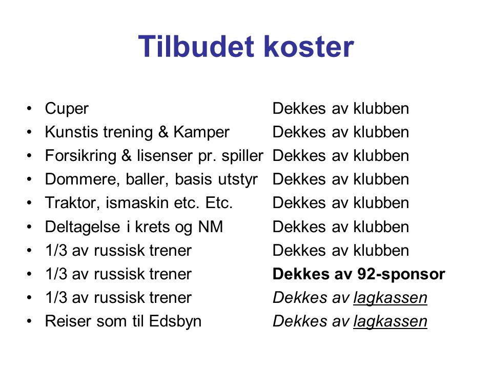 Tilbudet koster Cuper Dekkes av klubben Kunstis trening & KamperDekkes av klubben Forsikring & lisenser pr. spillerDekkes av klubben Dommere, baller,