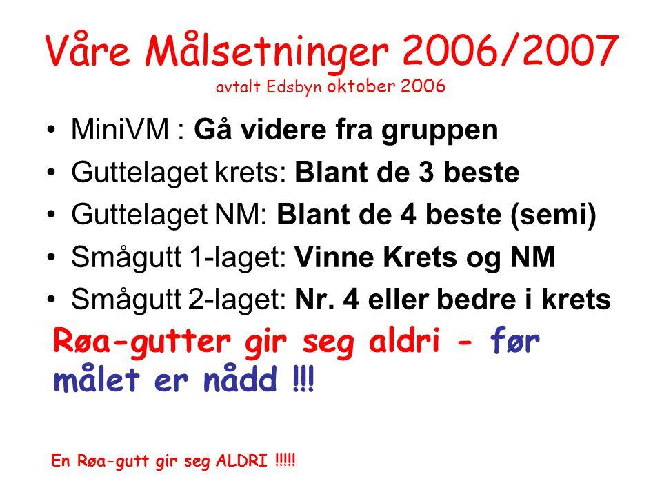 Våre Målsetninger 2006/2007 avtalt Edsbyn oktober 2006 MiniVM : Gå videre fra gruppen Guttelaget krets: Blant de 3 beste Guttelaget NM: Blant de 4 bes